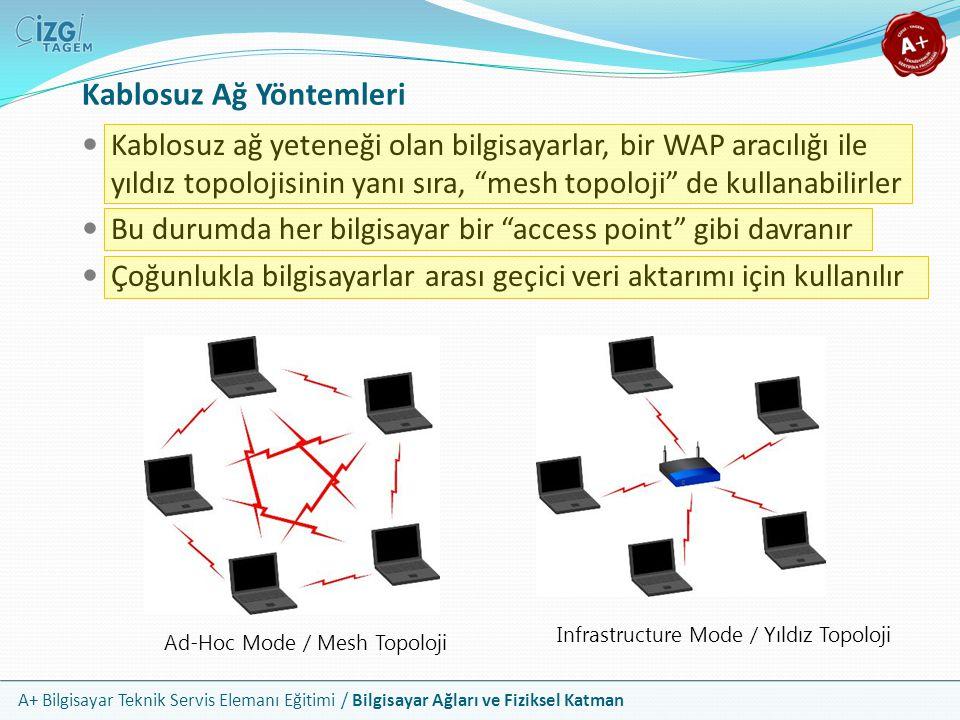 Kablosuz Ağ Yöntemleri