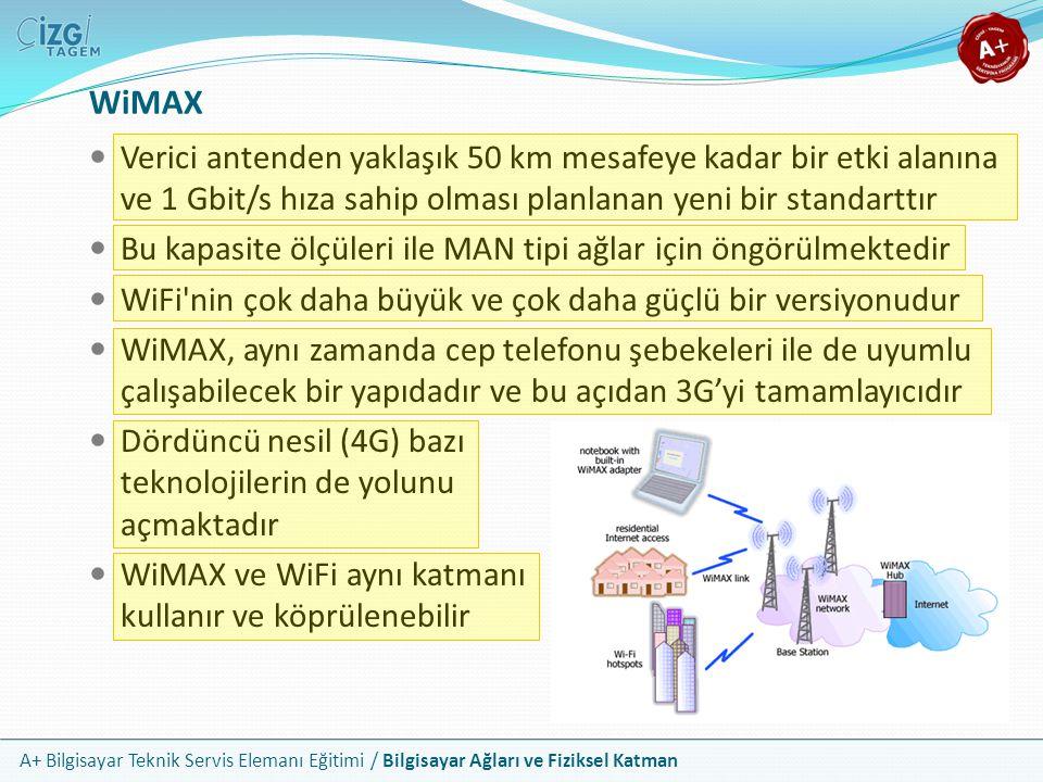 WiMAX Verici antenden yaklaşık 50 km mesafeye kadar bir etki alanına ve 1 Gbit/s hıza sahip olması planlanan yeni bir standarttır.