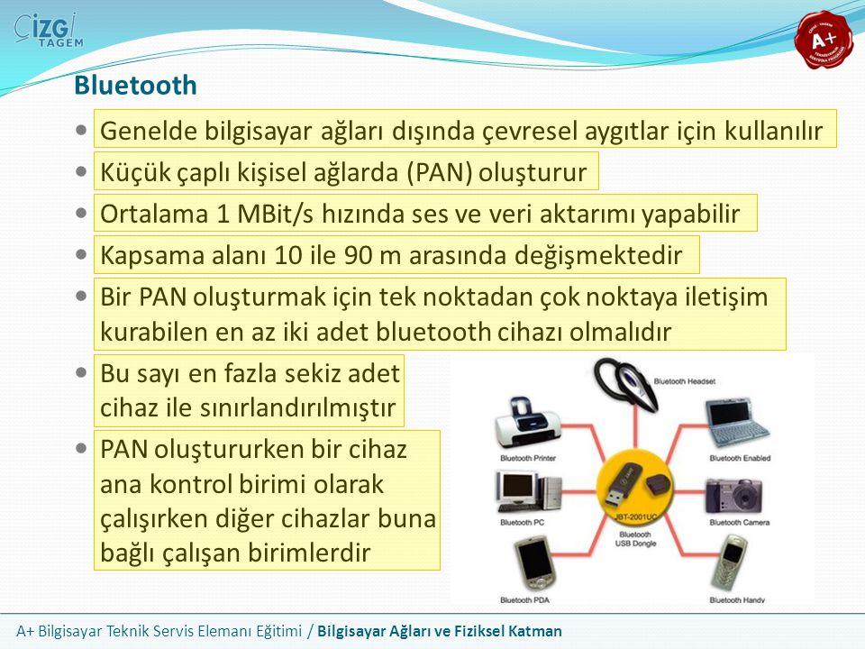 Bluetooth Genelde bilgisayar ağları dışında çevresel aygıtlar için kullanılır. Küçük çaplı kişisel ağlarda (PAN) oluşturur.