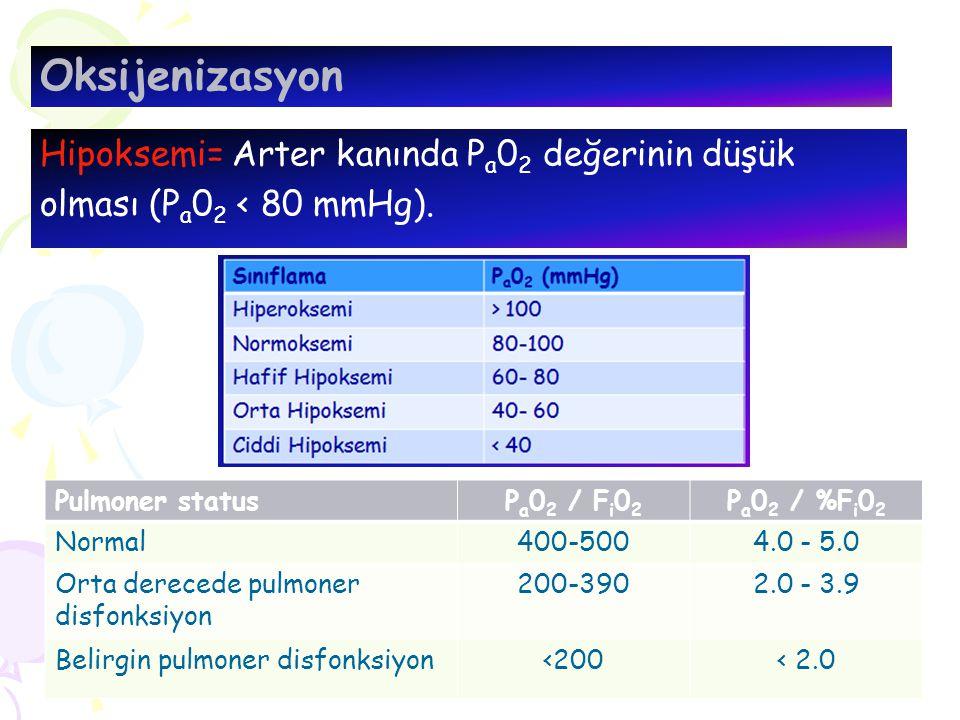Oksijenizasyon Hipoksemi= Arter kanında Pa02 değerinin düşük