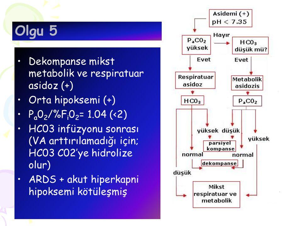 Olgu 5 Dekompanse mikst metabolik ve respiratuar asidoz (+)