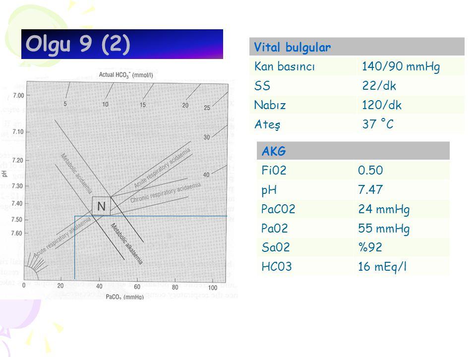 Olgu 9 (2) Vital bulgular Kan basıncı 140/90 mmHg SS 22/dk Nabız