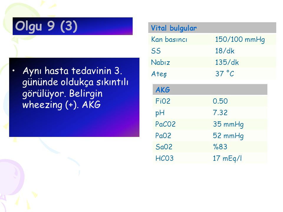 Olgu 9 (3) Vital bulgular. Kan basıncı. 150/100 mmHg. SS. 18/dk. Nabız. 135/dk. Ateş. 37 ˚C.