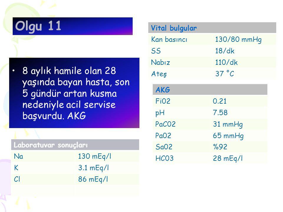 Olgu 11 Vital bulgular. Kan basıncı. 130/80 mmHg. SS. 18/dk. Nabız. 110/dk. Ateş. 37 ˚C.