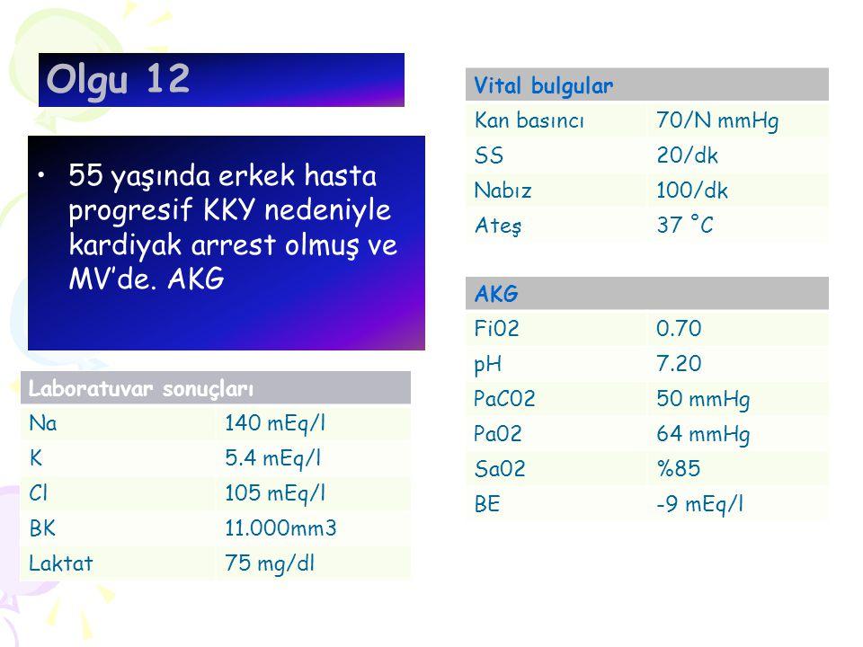 Olgu 12 Vital bulgular. Kan basıncı. 70/N mmHg. SS. 20/dk. Nabız. 100/dk. Ateş. 37 ˚C.