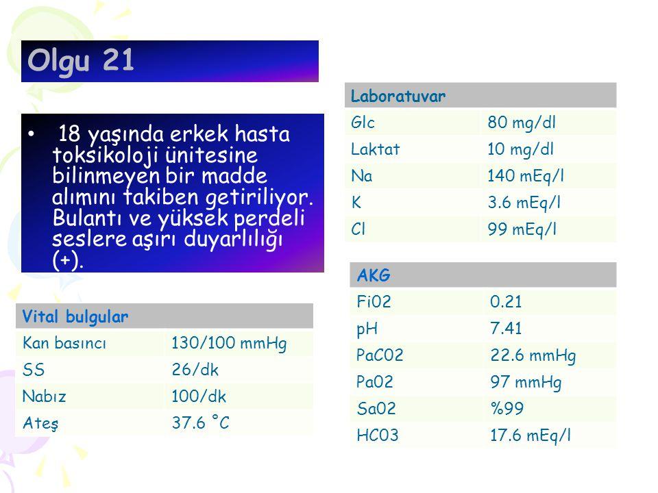 Olgu 21 Laboratuvar. Glc. 80 mg/dl. Laktat. 10 mg/dl. Na. 140 mEq/l. K. 3.6 mEq/l. Cl. 99 mEq/l.