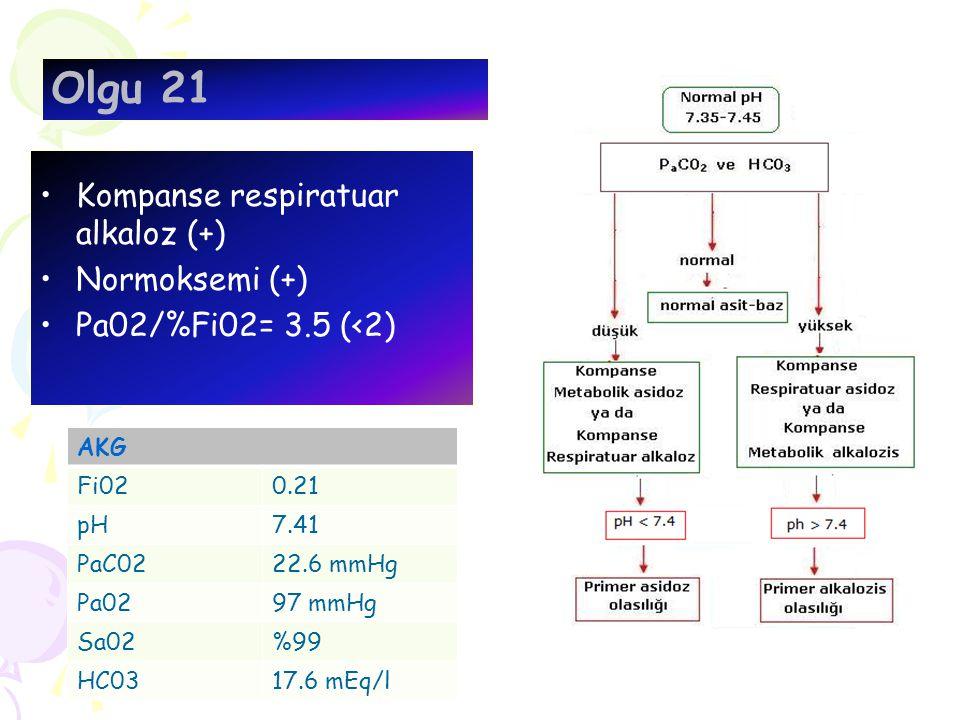 Olgu 21 Kompanse respiratuar alkaloz (+) Normoksemi (+)