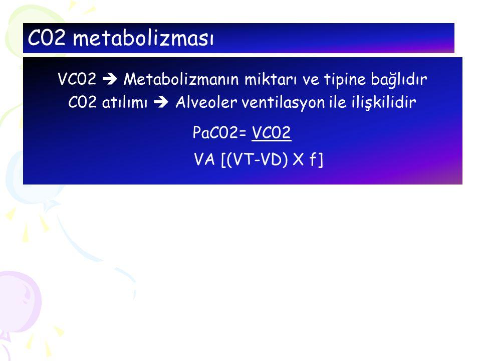 C02 metabolizması VC02  Metabolizmanın miktarı ve tipine bağlıdır