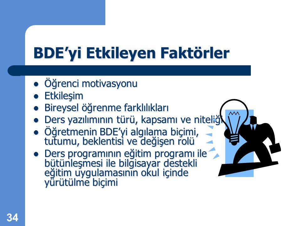BDE'yi Etkileyen Faktörler