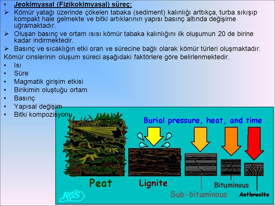 Jeokimyasal (Fizikokimyasal) süreç: