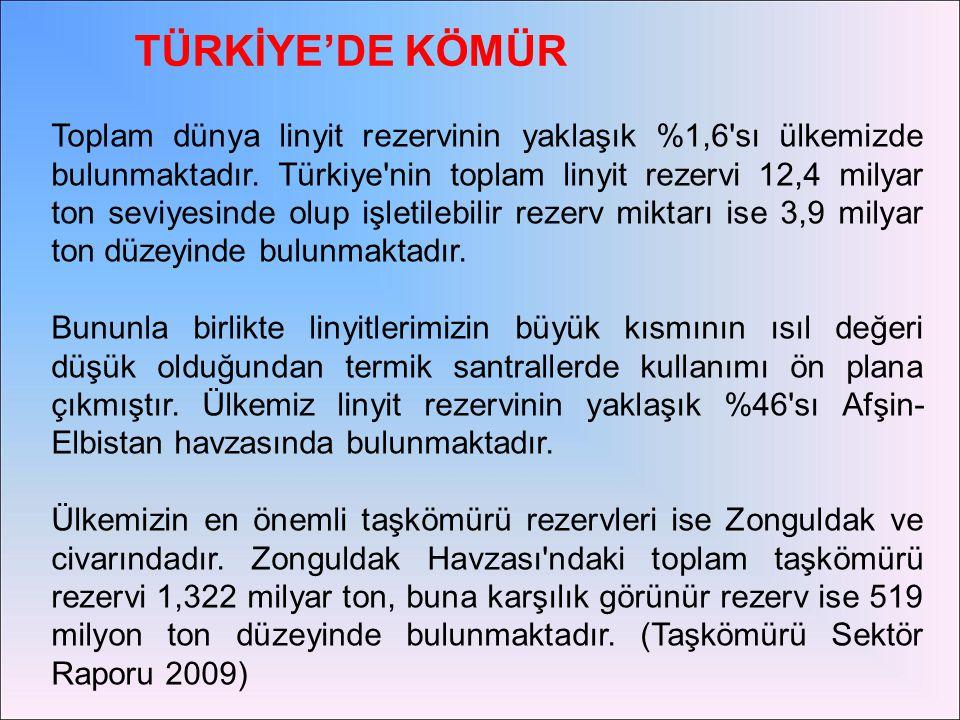 TÜRKİYE'DE KÖMÜR