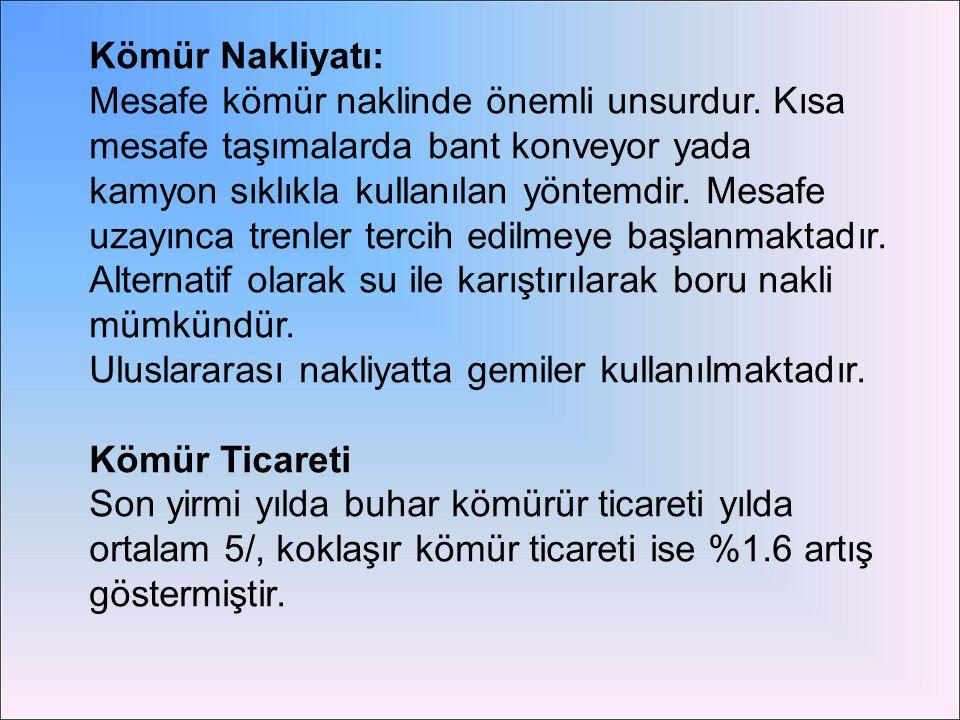 Kömür Nakliyatı: