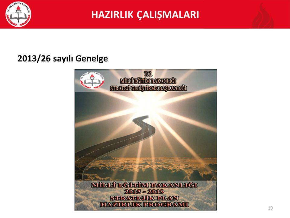 HAZIRLIK ÇALIȘMALARI 2013/26 sayılı Genelge