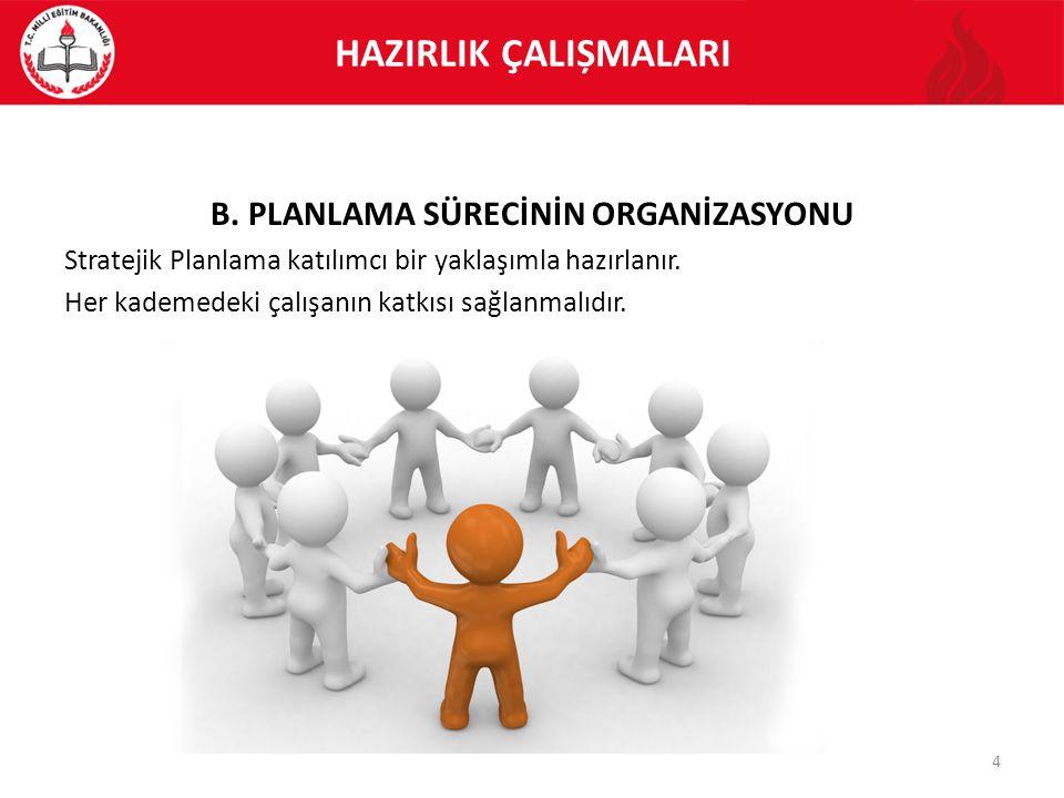 B. PLANLAMA SÜRECİNİN ORGANİZASYONU