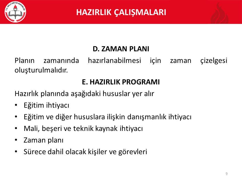 HAZIRLIK ÇALIȘMALARI D. ZAMAN PLANI