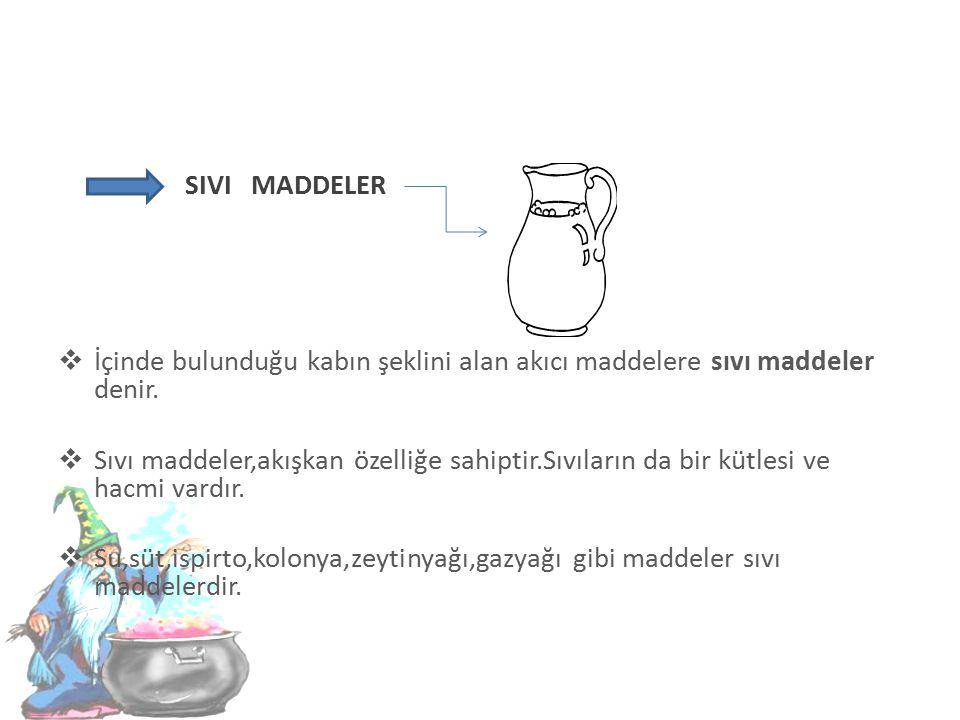 SIVI MADDELER İçinde bulunduğu kabın şeklini alan akıcı maddelere sıvı maddeler denir.