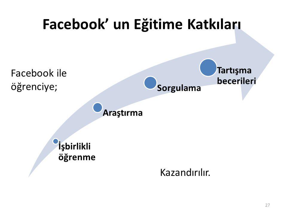 Facebook' un Eğitime Katkıları