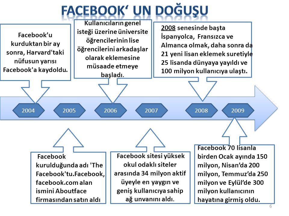 Facebook' un Doğuşu
