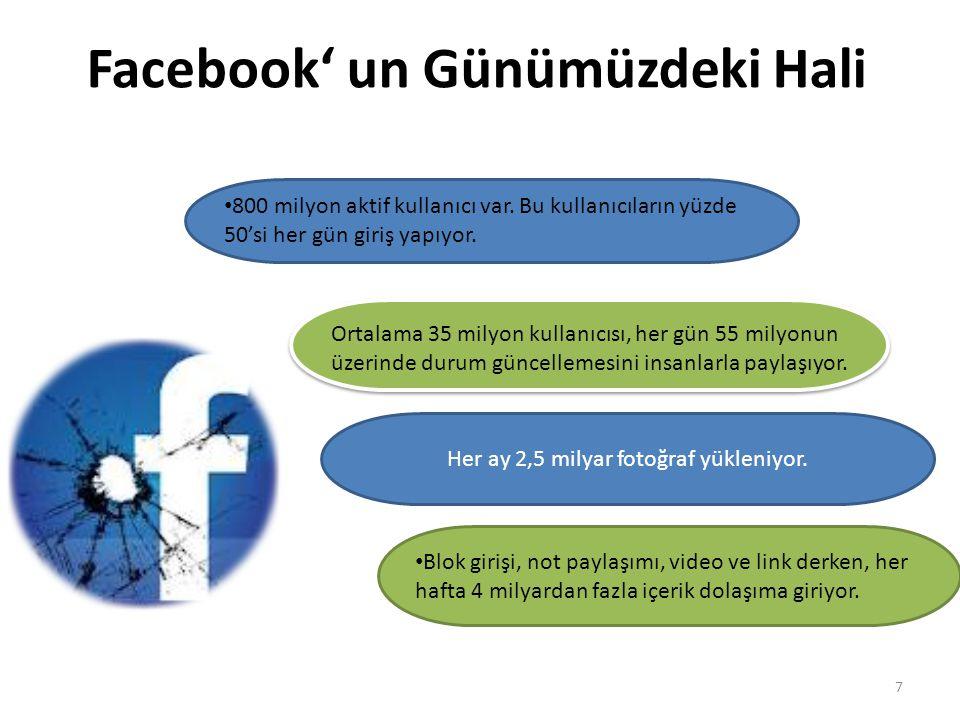 Facebook' un Günümüzdeki Hali