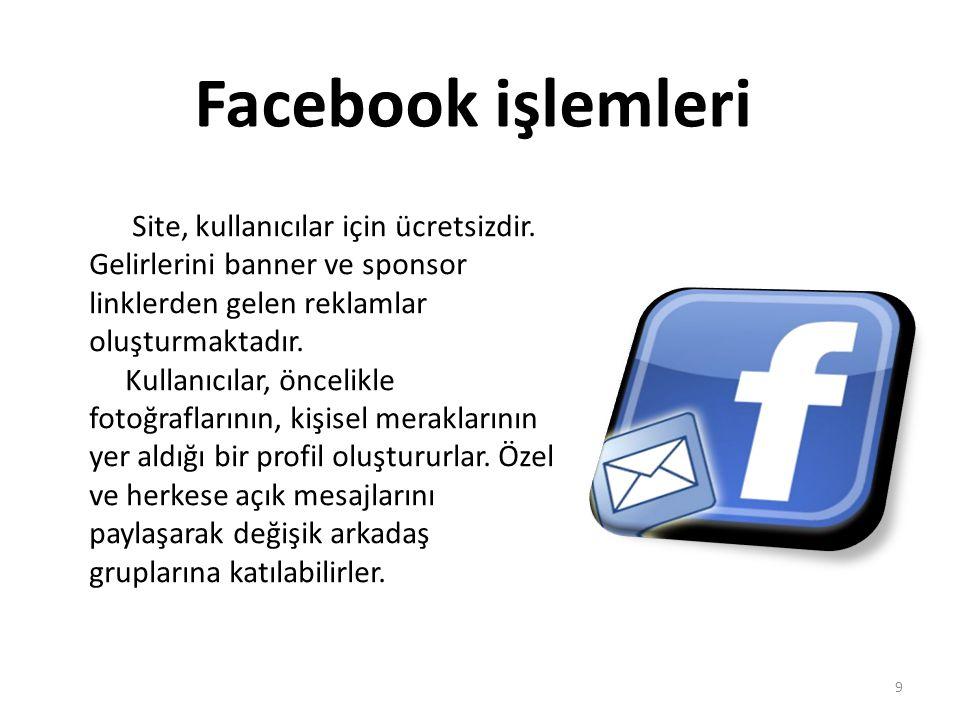 Facebook işlemleri Site, kullanıcılar için ücretsizdir. Gelirlerini banner ve sponsor linklerden gelen reklamlar oluşturmaktadır.
