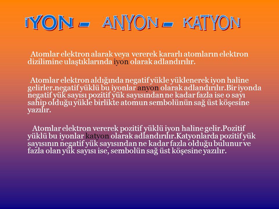 İYON ANYON. KATYON. - - Atomlar elektron alarak veya vererek kararlı atomların elektron dizilimine ulaştıklarında iyon olarak adlandırılır.