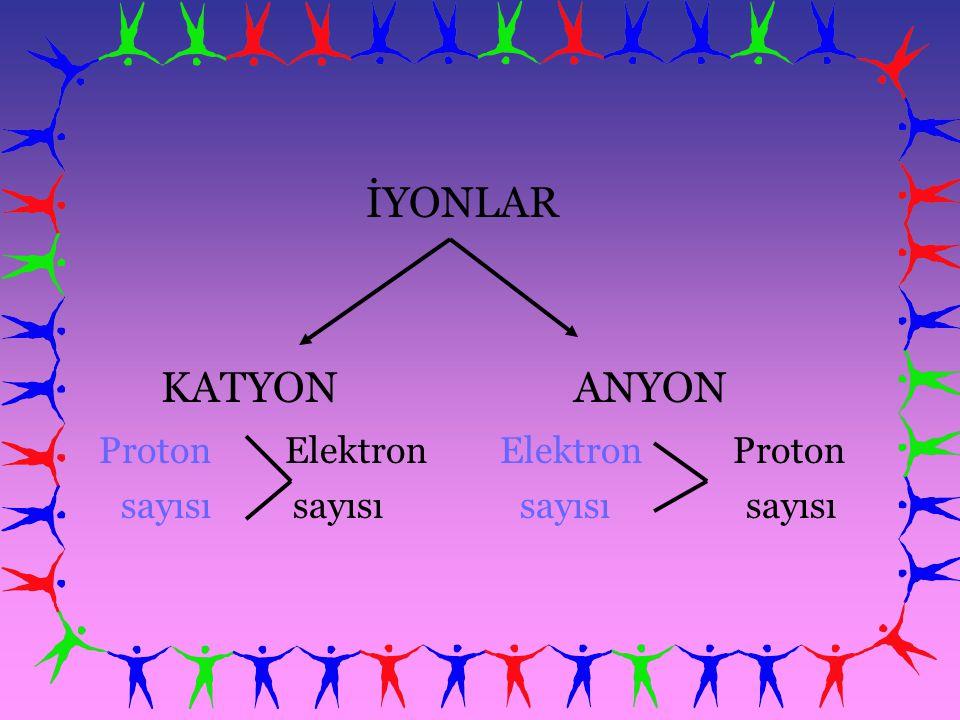 Proton Elektron Elektron Proton