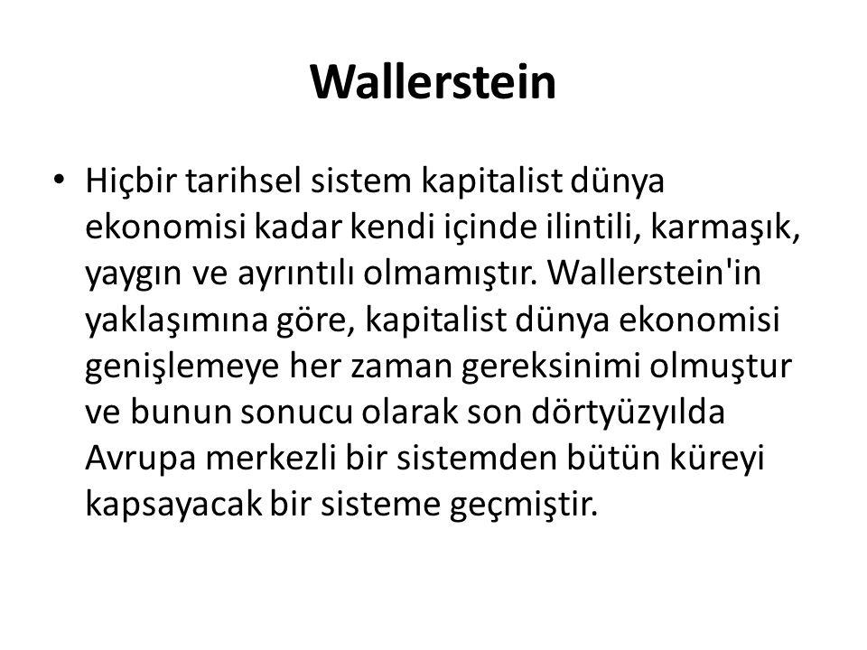 Wallerstein