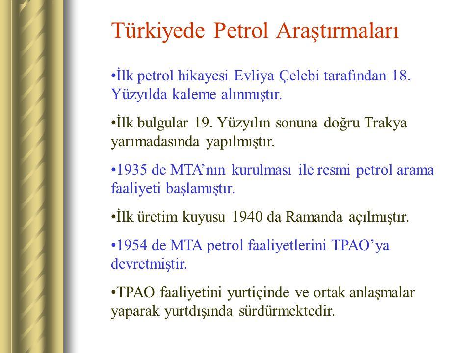 Türkiyede Petrol Araştırmaları