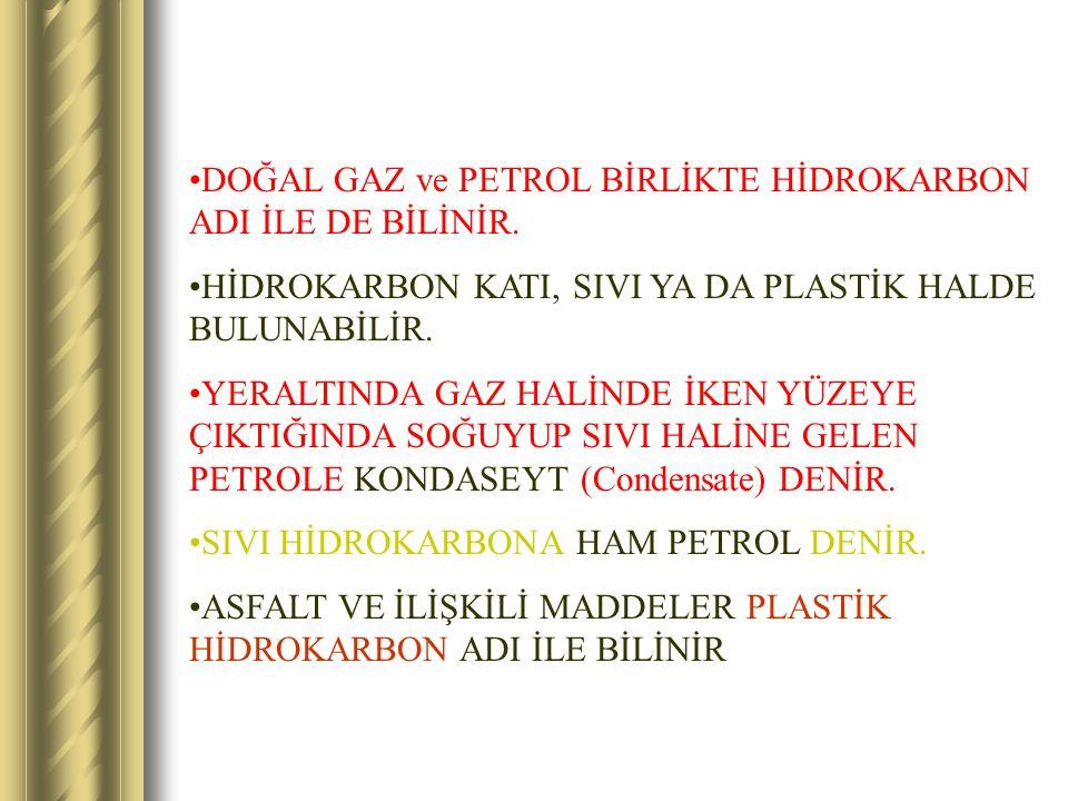 DOĞAL GAZ ve PETROL BİRLİKTE HİDROKARBON ADI İLE DE BİLİNİR.