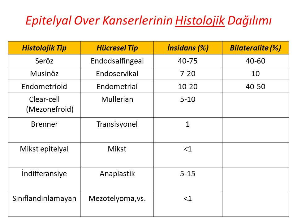 Epitelyal Over Kanserlerinin Histolojik Dağılımı