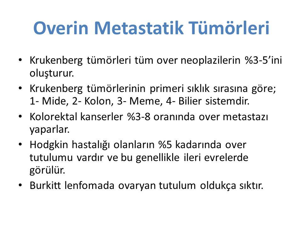 Overin Metastatik Tümörleri