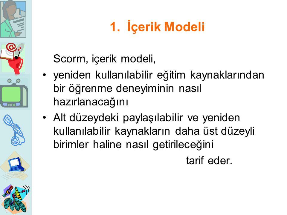 1. İçerik Modeli Scorm, içerik modeli,