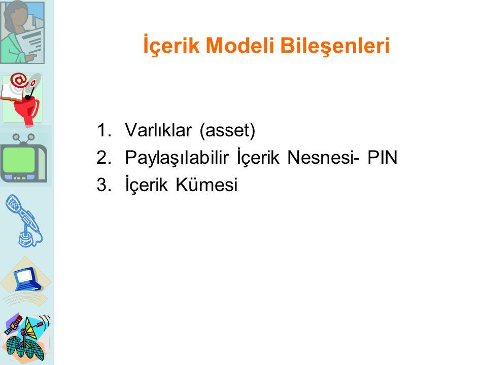 İçerik Modeli Bileşenleri