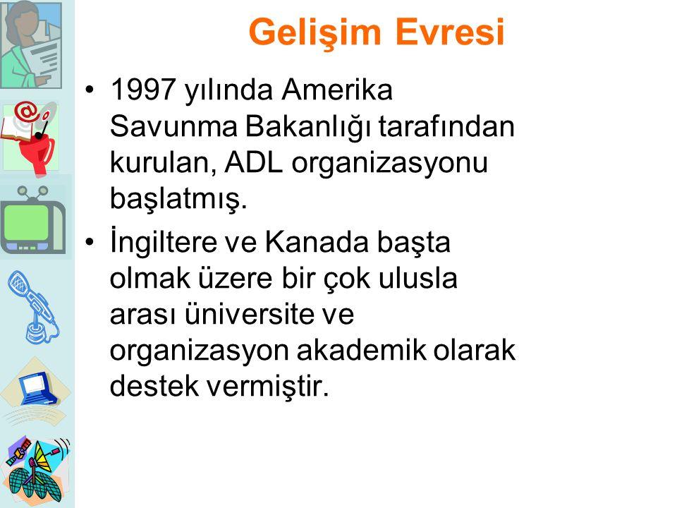 Gelişim Evresi 1997 yılında Amerika Savunma Bakanlığı tarafından kurulan, ADL organizasyonu başlatmış.