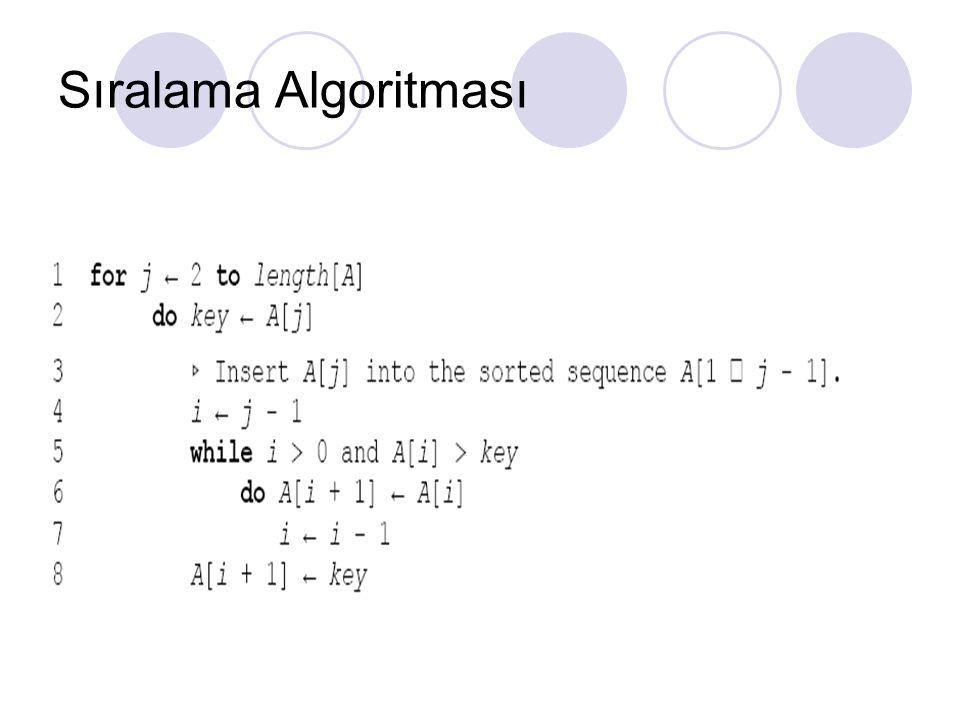 Sıralama Algoritması