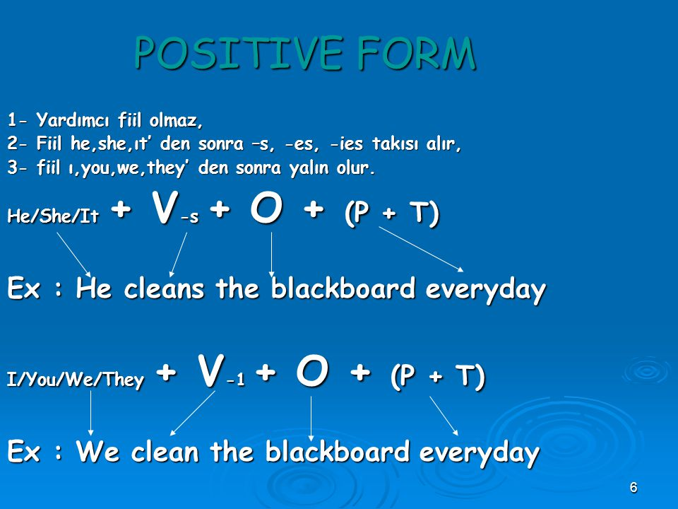 POSITIVE FORM Ex : He cleans the blackboard everyday