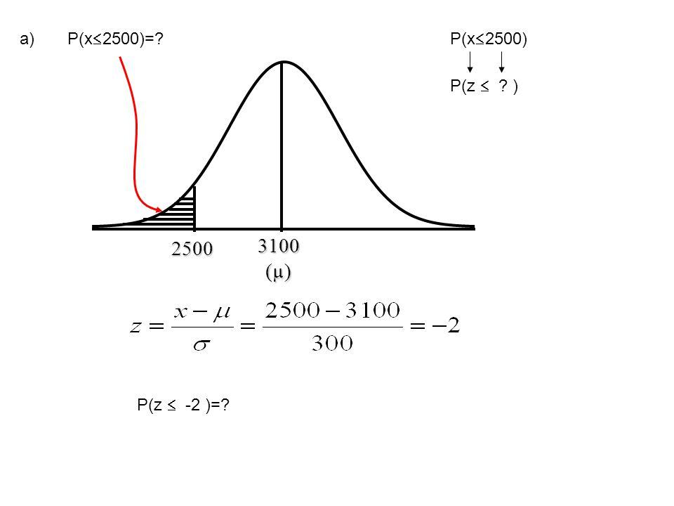 a) P(x2500)= P(x2500) P(z  ) 3100(µ) 2500 P(z  -2 )=