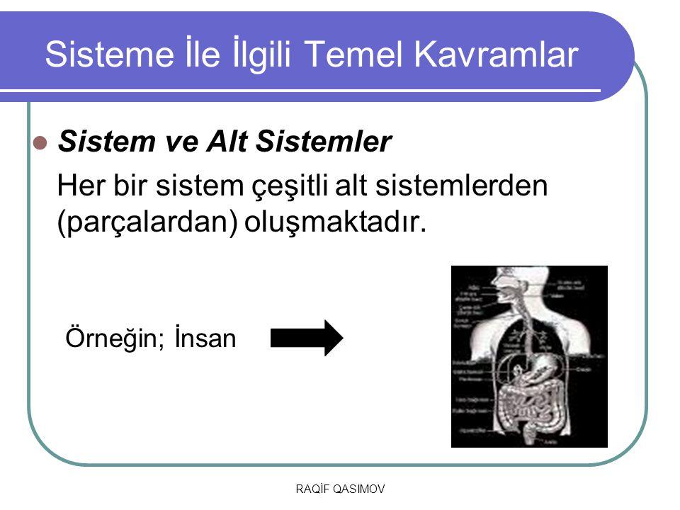 Sisteme İle İlgili Temel Kavramlar