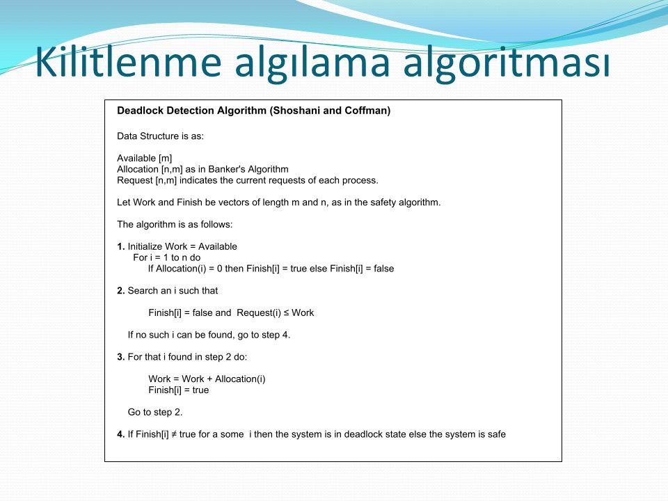 Kilitlenme algılama algoritması