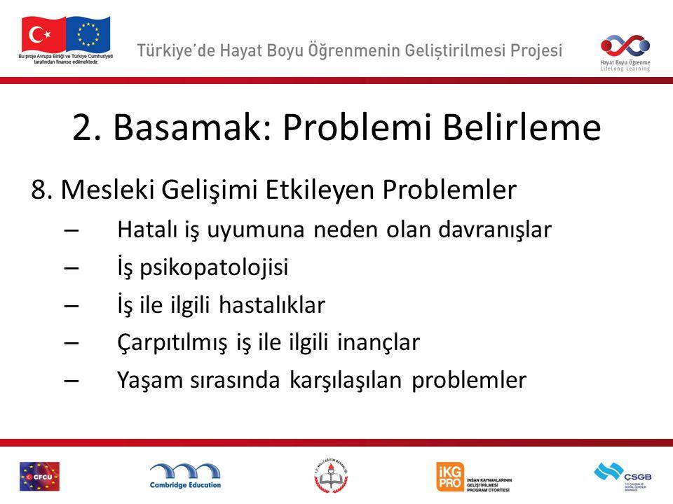 2. Basamak: Problemi Belirleme