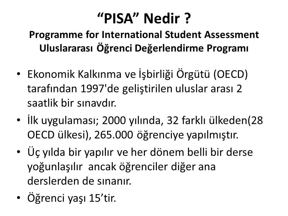 PISA Nedir Programme for International Student Assessment Uluslararası Öğrenci Değerlendirme Programı