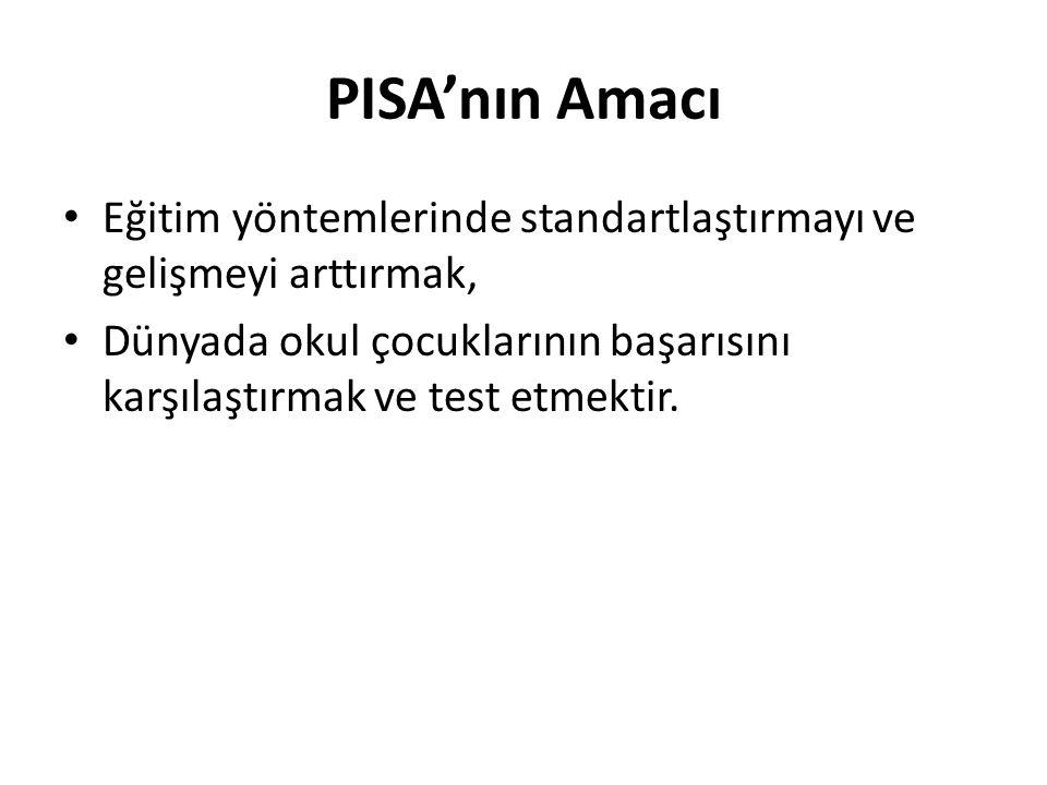 PISA'nın Amacı Eğitim yöntemlerinde standartlaştırmayı ve gelişmeyi arttırmak, Dünyada okul çocuklarının başarısını karşılaştırmak ve test etmektir.