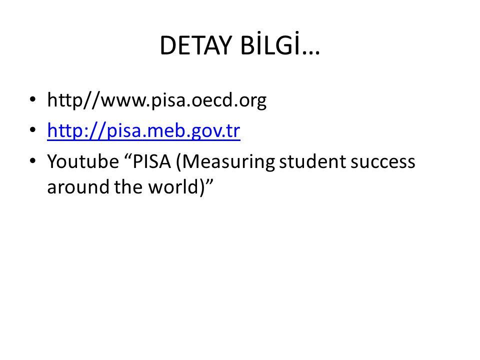 DETAY BİLGİ… http//www.pisa.oecd.org http://pisa.meb.gov.tr