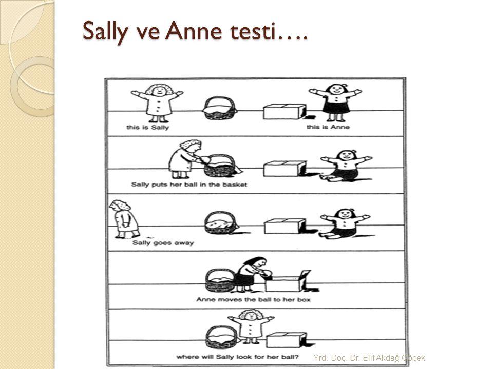 Sally ve Anne testi…. Yrd. Doç. Dr. Elif Akdağ Göçek