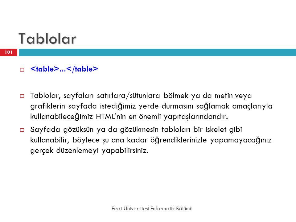 Tablolar <table>...</table>