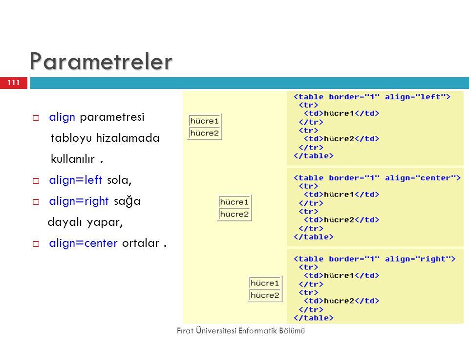 Parametreler align parametresi tabloyu hizalamada kullanılır .