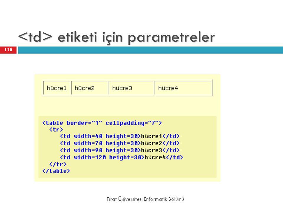 <td> etiketi için parametreler