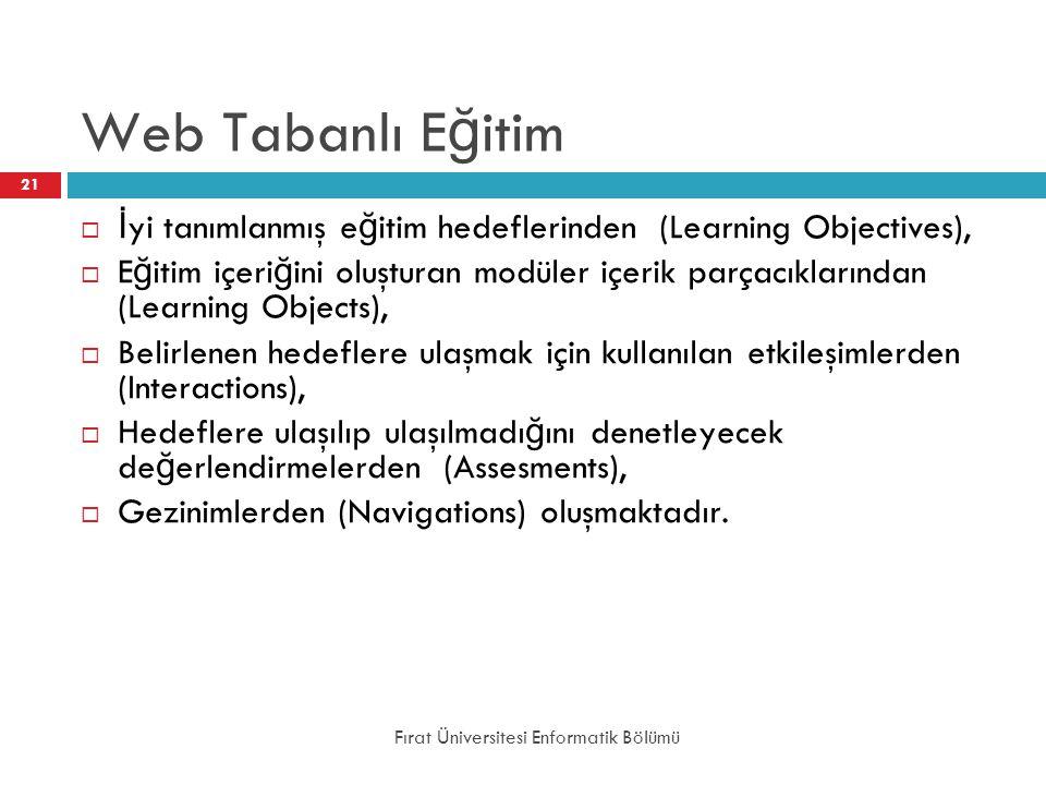 Web Tabanlı Eğitim İyi tanımlanmış eğitim hedeflerinden (Learning Objectives),