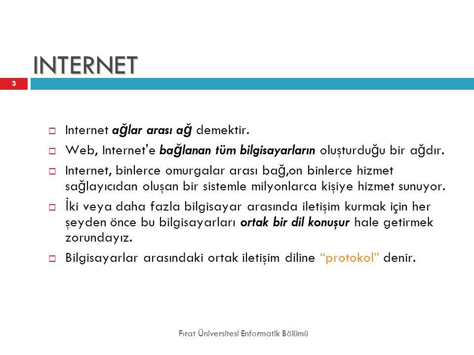 INTERNET Internet ağlar arası ağ demektir.
