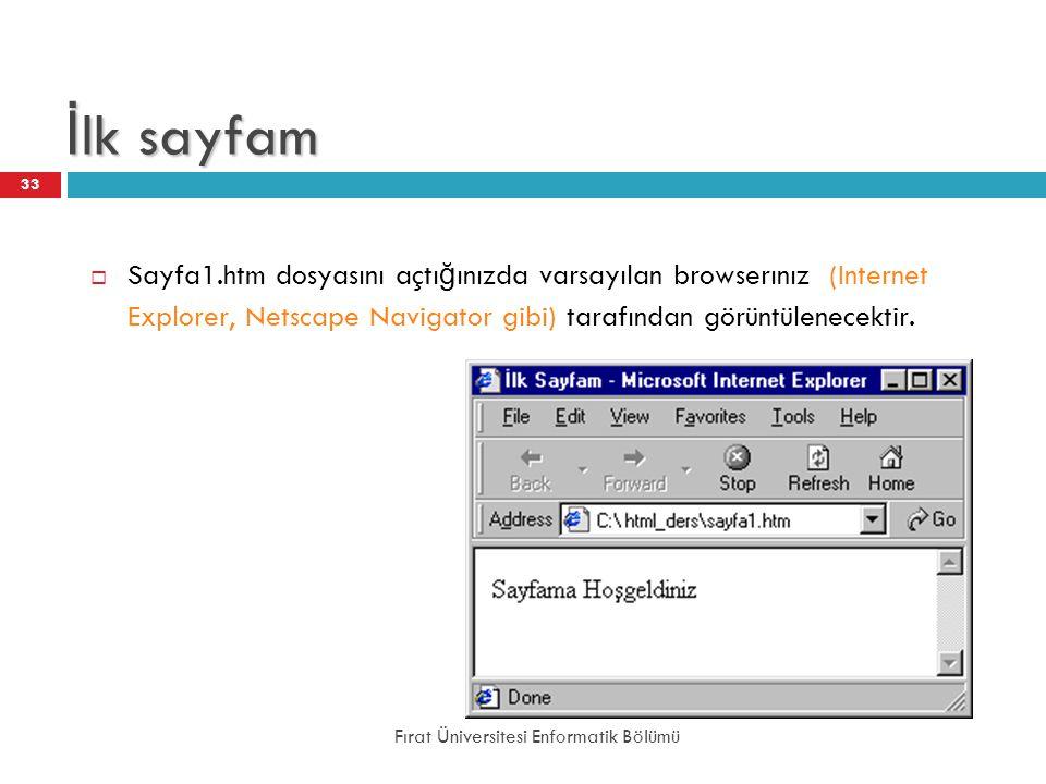 İlk sayfam Sayfa1.htm dosyasını açtığınızda varsayılan browserınız (Internet Explorer, Netscape Navigator gibi) tarafından görüntülenecektir.
